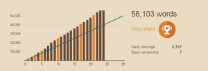 Nano_chart